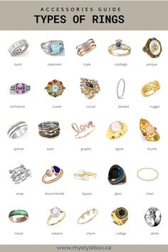 Types of Rings Fashion Terminology, Fashion Infographic, Vetements Clothing, Fashion Words, Fashion Dictionary, Fashion Vocabulary, Fashion Design Sketches, Types Of Rings, Necklace Types