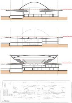 Congresso Nacional - cortes/ fundação Fonte: http://pt.wikiarquitectura.com/index.php/Ficheiro:Plaza_de_los_tres_poderes_2.jpg