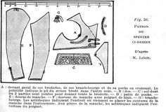 Miscellaneous Patterns and Diagrams from the 16th-19th Centuries | History of Fashion Design