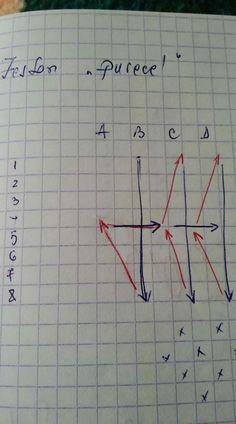 Diagram, Chart, Dots