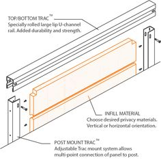 FenceTrac Panel Assembly Detail Biotin Hair Growth, Privacy Fences, Commercial, Wall Decor, Detail, Wood, Garden, Frame, Design