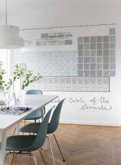 Die 40 Besten Bilder Von Tapete Esszimmer Lunch Room Wall Papers