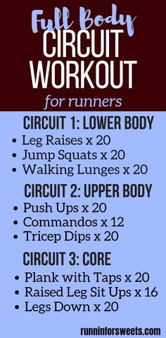 Full Body Circuit Workout for Runners | Runnin' for Sweets