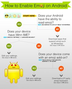 Here's how to enable emoji on Android.
