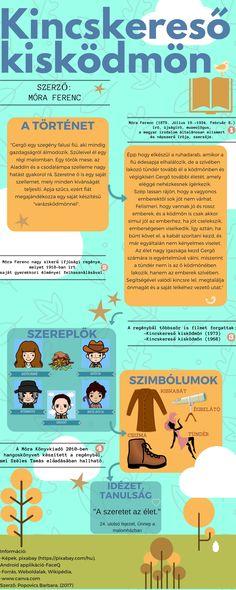 Infografika Móra Ferenc Kincskereső Kisködmön