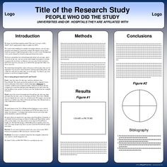 Scientific Research Poster Template Can Be Used For Any Square