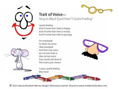 6 traits of writing. Voice