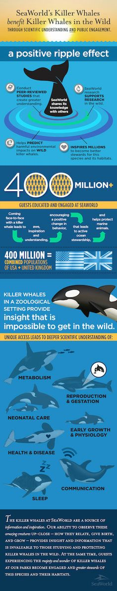 #SeaWorld #StandWithSeaWorld  #CaptivitySaves
