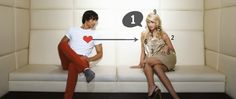 While meeting Mr. or Ms. Right may feel like magic our first impressions actually have a scientific basis.