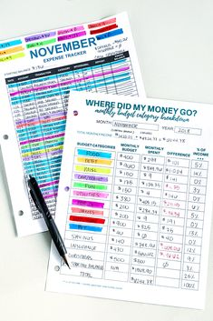 How to Close Out Your Budget Every Month - Finance tips, saving money, budgeting planner