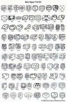Examples of Mayan hieroglyphs. All ages.