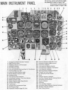 105B main instrument panel (source: F-105B Flight manual)