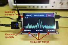 Freq Show: Raspberry Pi RTL-SDR Scanner See what's in the radio waves around you using software-defined radio and a Raspberry Pi!