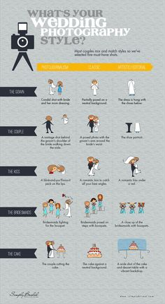 What Type of Wedding Photographer Are You? Take a Look in This Fun Infographic