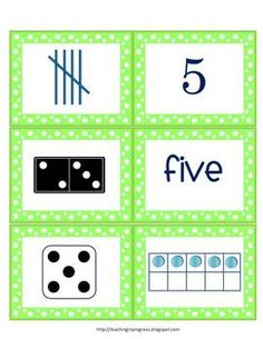 Making Sense of Number Sense - Multiple Representations