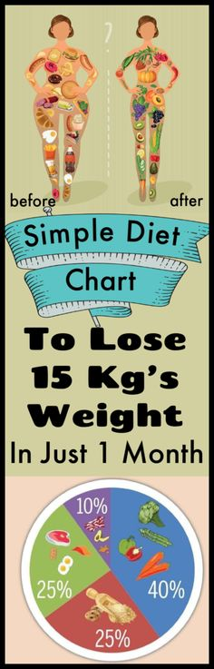 This Simple Diet Chart To Lose 15 Kg's Weight in Just 1 Month I Used This Simple Diet Chart To Lose 15 Kg's Weight in Just 1 Month moong dal idli recipe Gm Diet Plan Vegetarian, Vegetarian Weight Loss Diet, Diet Plans To Lose Weight Fast, Weight Loss Diet Plan, 1 Month Diet Plan, Gm Diet Plans, Indian Diet, Simple Diet, Diet Chart