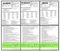 Analyze, Evaluate, Create Cheat Sheets by Hello Literacy (freebie). Original Post at http://helloliteracy.blogspot.com/2012/10/quarter-1-reflection-getting-on-with.html
