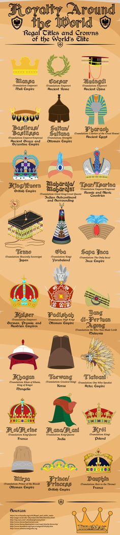 Royal Titles Around The World #Infographic