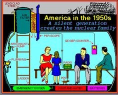 Many of us vividly remember the 'Fallout Shelter' and 'CD' (Civil Defense) signs and bomb shelters.