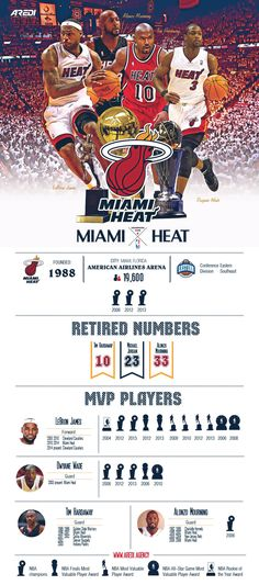 Miami Heat, Heat, infographic, art, sport, create, design, basketball, club, champion, branding, NBA, MVP legends, histoty, All Star game, NBA Rookie of the Year, LeBron James, Dwyane Wade, Tim Hardaway, Alonzo Morning, AREDI, #sportaredi