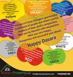May you have a happy, prosperous and successful year ahead. Happy Dasara.