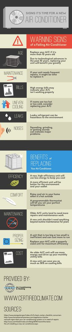 Summer is officially here! If you have an old air conditioner, you may not be able to stay cool during this season. Read through this Orlando HVAC inspection infographic to see the many benefits of getting a new air conditioner.