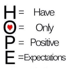 Have only Positive Expectations | National Kidney Foundation