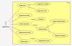 uml use case diagram for hospital management system