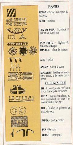symbole des tatouage marquisien tattoo pinterest tatouages marquisiens le tatouage et. Black Bedroom Furniture Sets. Home Design Ideas