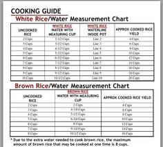 Conversion | Measurement for Cooking in 2019 | Kitchen ...