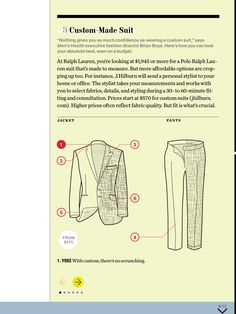 """""""Nothing gives you as much confidence as wearing a custom suit,"""" says Men's Health executive fashion director Brian Boye.  Here's how you can look your absolute best, even on a budget."""