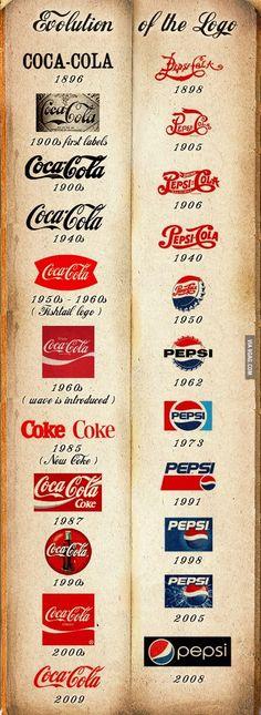 Coca-Cola VS Pepsi Logo Challenge.