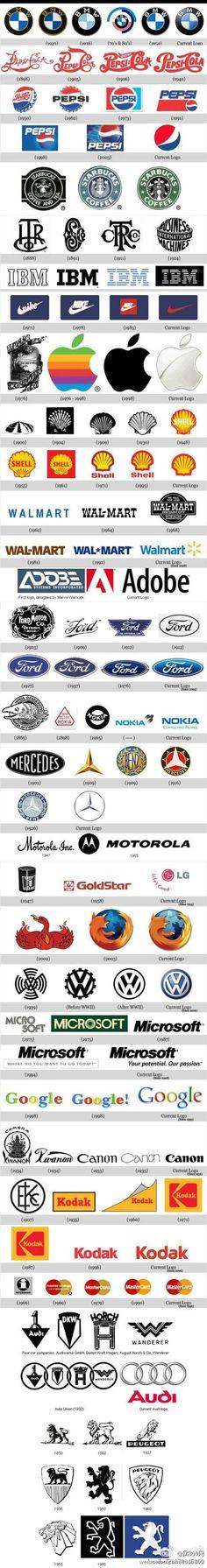 El paso del tiempo en los logos: BMW, Pepsi, Nike, Apple, Audi, Google...