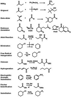 A table showing the functional groups for alcohol, thiol
