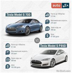 електрокар Тесла фото http://rk-kluch.com/avtomobili_ta_moto/elektrokar_tesla_model_s_stav_bjudzhetnim