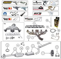 93 98 jeep zj 4 0 front suspension and steering diagram jeep zjinteractive diagram jeep wrangler tj exhaust parts jeep cj7, jeep wrangler rubicon, jeep