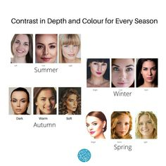 Soft Summer Color Palette, Summer Colors, Skin Undertones, Seasonal Color Analysis, Colors For Skin Tone, Deep Autumn, Dark Winter, Warm Spring, Season Colors