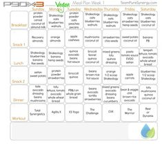 P90X3 Week 2 Meal Plan Sample. What to eat when doing P90X3 ...