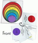 Circles Program- Great visuals for teaching circles