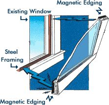 Window Insulation Mayeco Residential Magnetite The Original Interior Magnetic Window