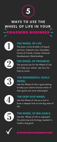 How to start a life coaching business. Coaching tools, worksheets and resources. How to become a life coach. Get more coaching clients and be your own boss. Your coach in a box. Life Coach Quotes, Life Quotes Love, Life Coaching Tools, Online Coaching, John Maxwell, Personal Life Coach, The Life Coach School, Becoming A Life Coach, Life Coach Training