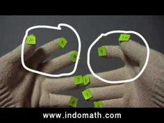 vedic math multiplication