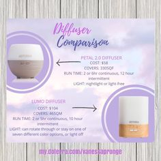 Comparison  between two popular Doterra diffusers