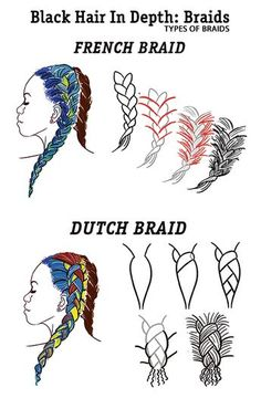 Trendy Braids Ghana Cornrows Natural Hair Ideas - Home How To Draw Braids, How To Draw Hair, Hair Reference, Drawing Reference, Drawing Techniques, Drawing Tips, Braid Drawing, Learn Drawing, Tree Braids