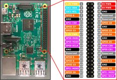 Interface with physical devices from #RaspberryPi GPIO pins using #Python http://makezine.com/projects/tutorial-raspberry-pi-gpio-pins-and-python
