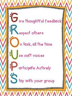 GROUPS Acronym for group expectations!GROUPS Acronym for group expectations!Acronym GROUPS Acronym for group expectations!GROUPS Acronym for group expectations! Classroom Rules, Classroom Behavior, Classroom Posters, Future Classroom, School Classroom, Classroom Organization, Classroom Ideas, Small Group Organization, Classroom Procedures
