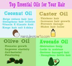 Hair care Ideas : Top 4 Essential Oils to Keep Your Hair Looking Healthy & Beautiful Hairstyles Scalp Moisturizer, Home Remedies For Acne, Natural Remedies, Hair Remedies For Growth, Essential Oils For Hair, Vitamins For Hair Growth, Hair Thickening, Hair Conditioner, How To Make Hair