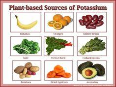 fuentes de potasio