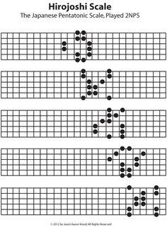 scales guitar raga - Google Search