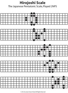 scales guitar raga - Google Search